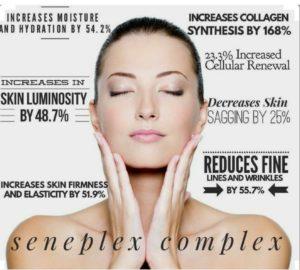 SenePlex Complex, senegence tinted moisturizer before and after, senegence color correcting tinted moisturizer