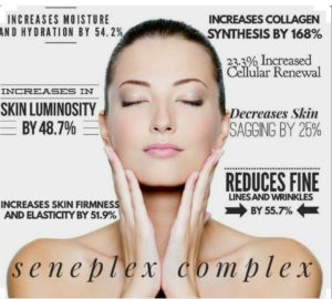 SenePlex Complex, senegence tinted moisturizer before and after, senegence color correcting tinted moisturizer